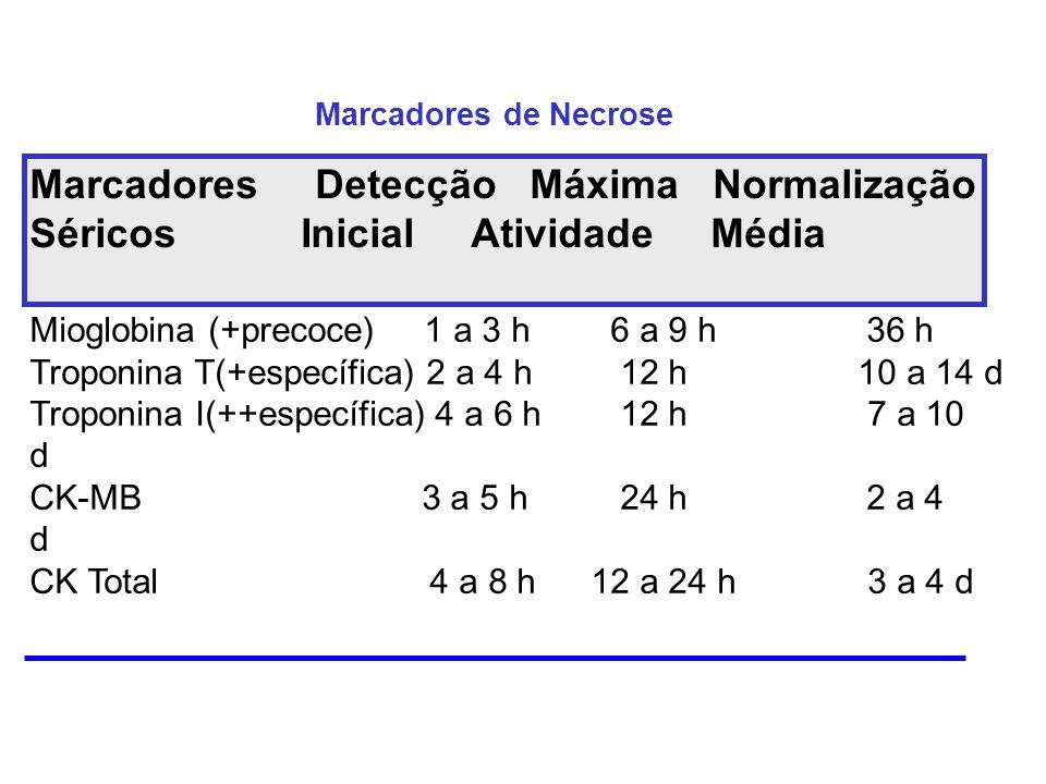 Marcadores de Necrose Marcadores Detecção Máxima Normalização Séricos Inicial Atividade Média Mioglobina (+precoce) 1 a 3 h 6 a 9 h36 h Troponina T(+e