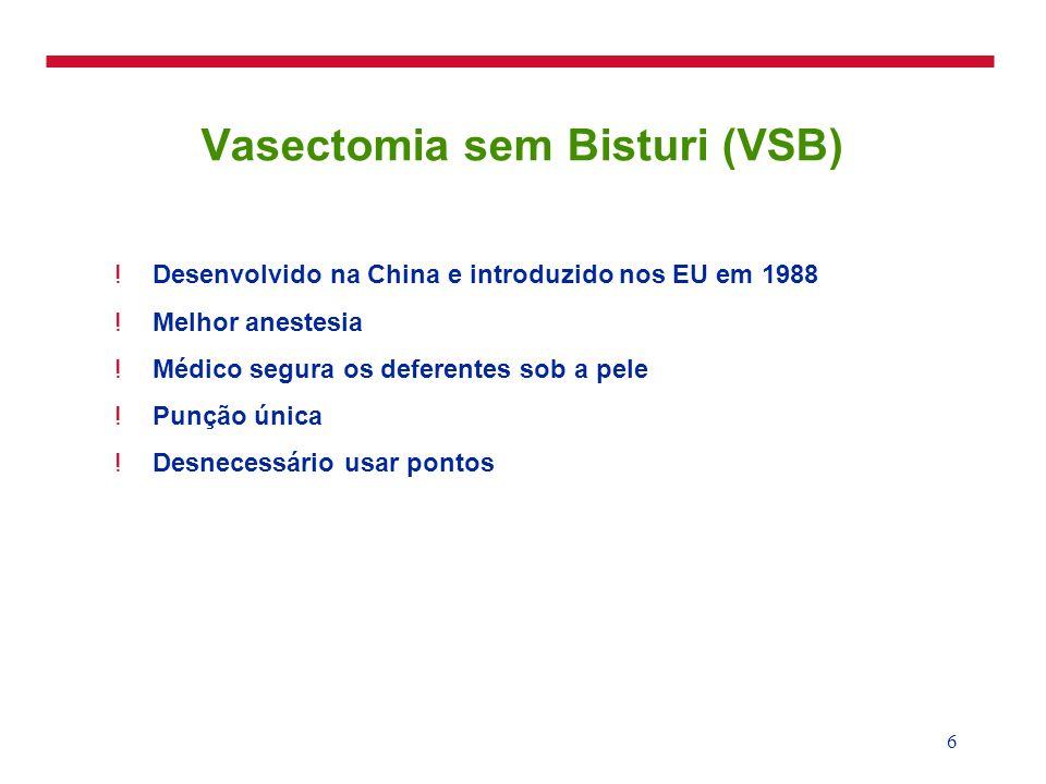 7 Vasectomia Incisional: Complicações após o Procedimento nos EU 1 Por 100 vasectomias; 65.155 casos Fonte: Kendrick e cols 1987