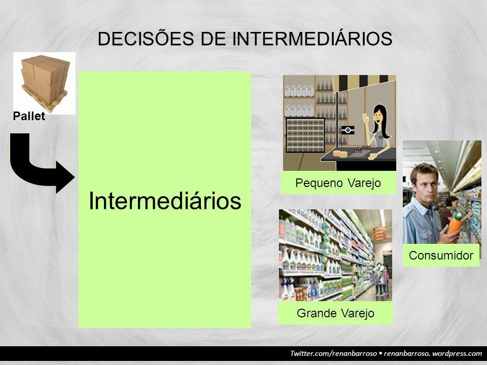 Twitter.com/renanbarroso renanbarroso. wordpress.com Grande Varejo Pequeno Varejo Consumidor Pallet Intermediários DECISÕES DE INTERMEDIÁRIOS