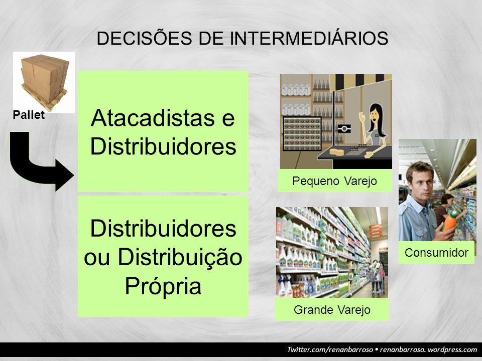 Twitter.com/renanbarroso renanbarroso. wordpress.com Grande Varejo Pequeno Varejo Consumidor Pallet Atacadistas e Distribuidores Distribuidores ou Dis