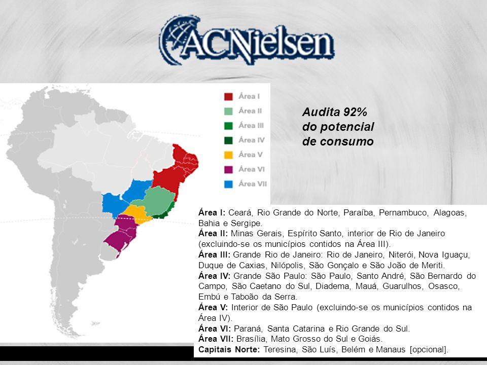 Twitter.com/renanbarroso renanbarroso. wordpress.com Área I: Ceará, Rio Grande do Norte, Paraíba, Pernambuco, Alagoas, Bahia e Sergipe. Área II: Minas