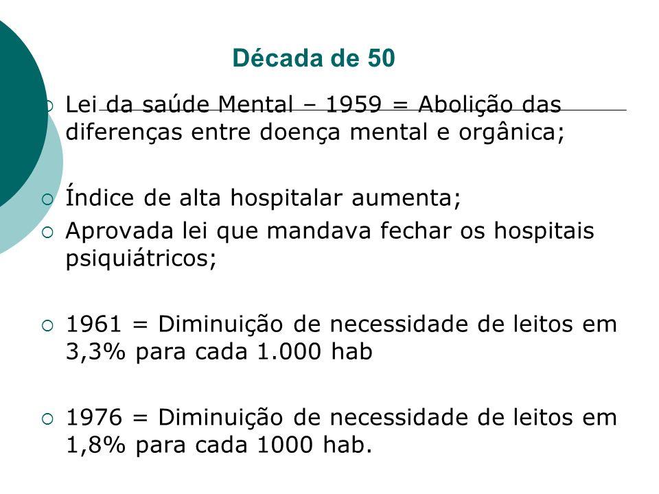 Década de 50 Lei da saúde Mental – 1959 = Abolição das diferenças entre doença mental e orgânica; Índice de alta hospitalar aumenta; Aprovada lei que