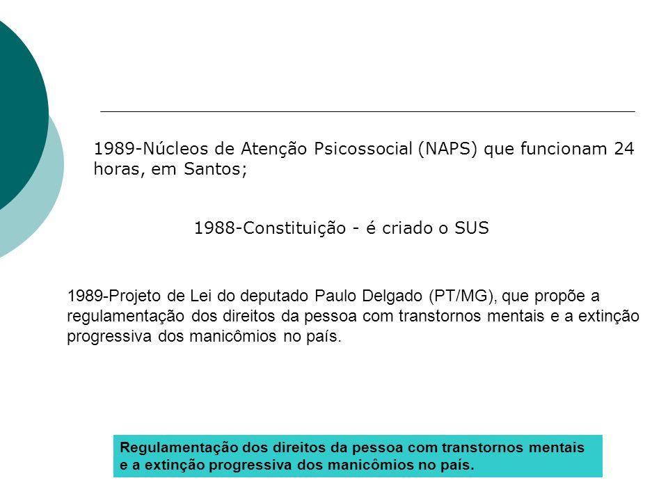 Regulamentação dos direitos da pessoa com transtornos mentais e a extinção progressiva dos manicômios no país. 1989-Projeto de Lei do deputado Paulo D
