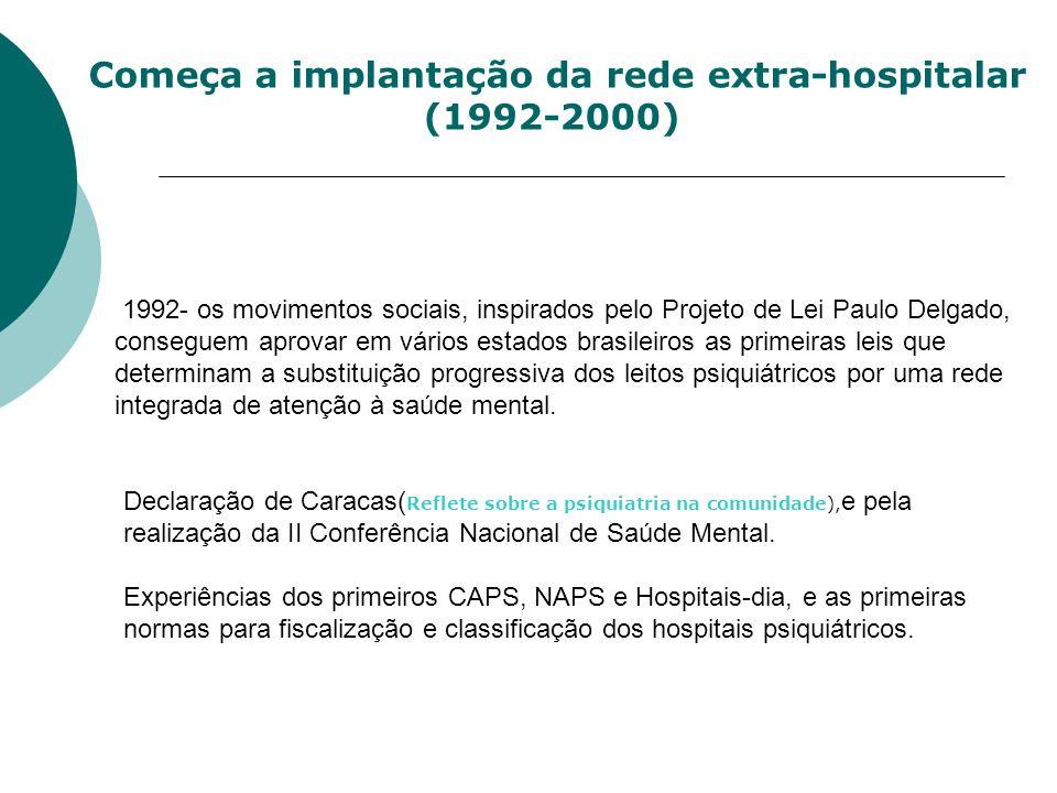 Começa a implantação da rede extra-hospitalar (1992-2000) 1992- os movimentos sociais, inspirados pelo Projeto de Lei Paulo Delgado, conseguem aprovar