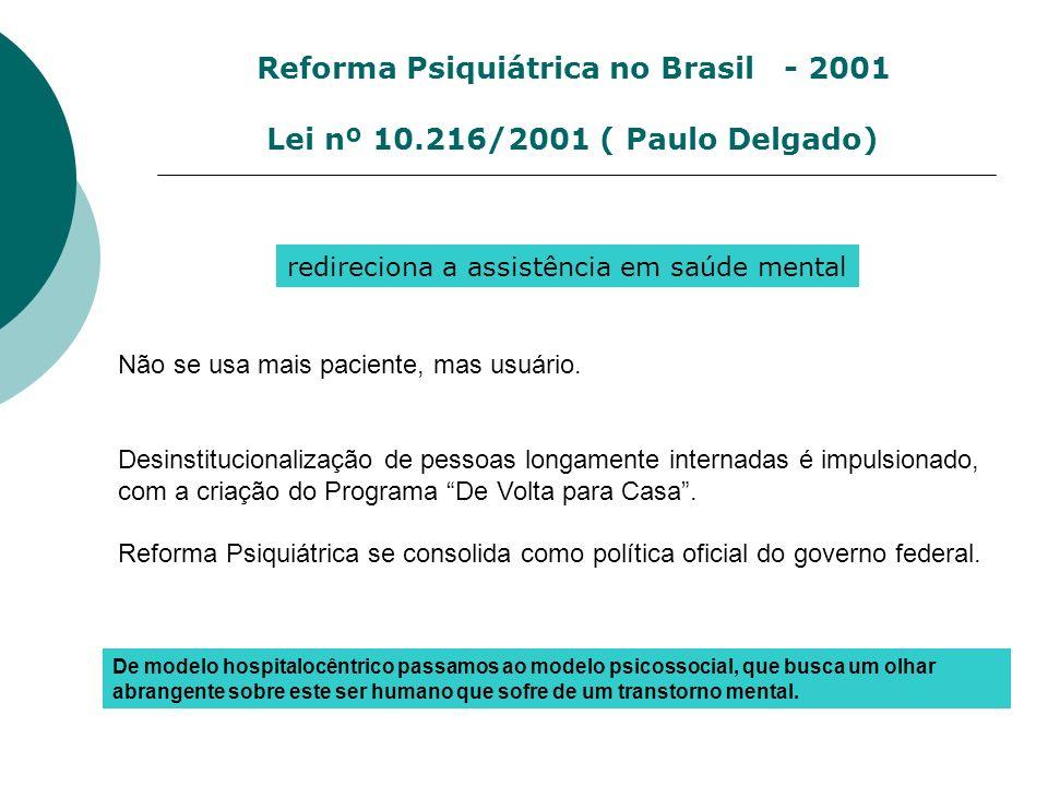 redireciona a assistência em saúde mental Reforma Psiquiátrica no Brasil - 2001 Lei nº 10.216/2001 ( Paulo Delgado) Não se usa mais paciente, mas usuá