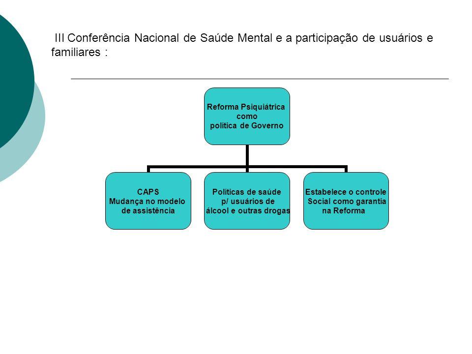 III Conferência Nacional de Saúde Mental e a participação de usuários e familiares : Reforma Psiquiátrica como política de Governo CAPS Mudança no mod