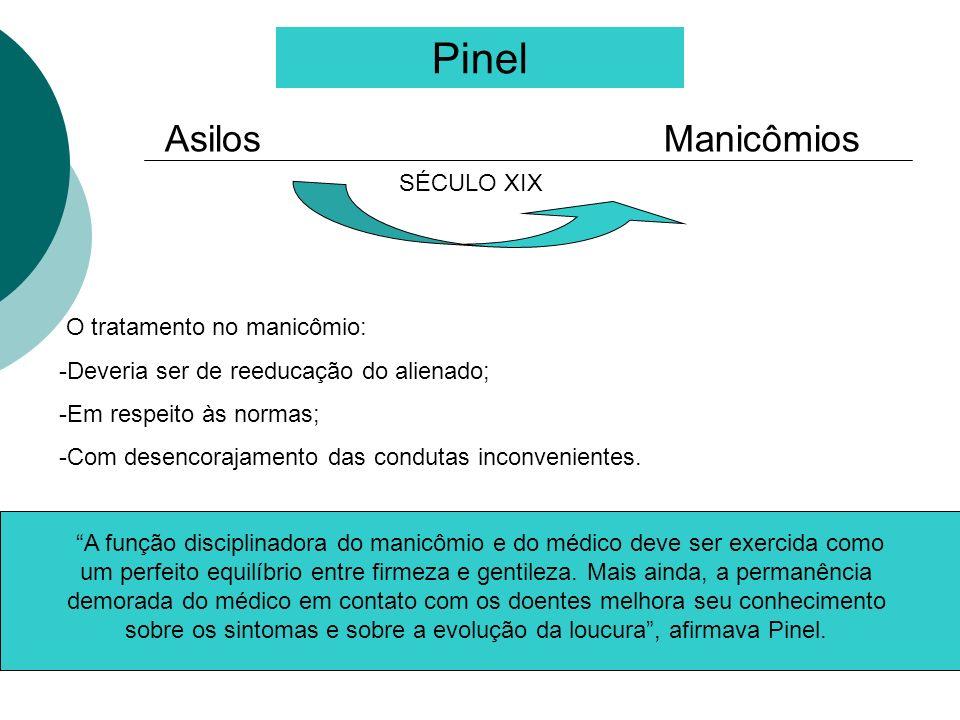 Asilos Pinel Manicômios O tratamento no manicômio: -Deveria ser de reeducação do alienado; -Em respeito às normas; -Com desencorajamento das condutas