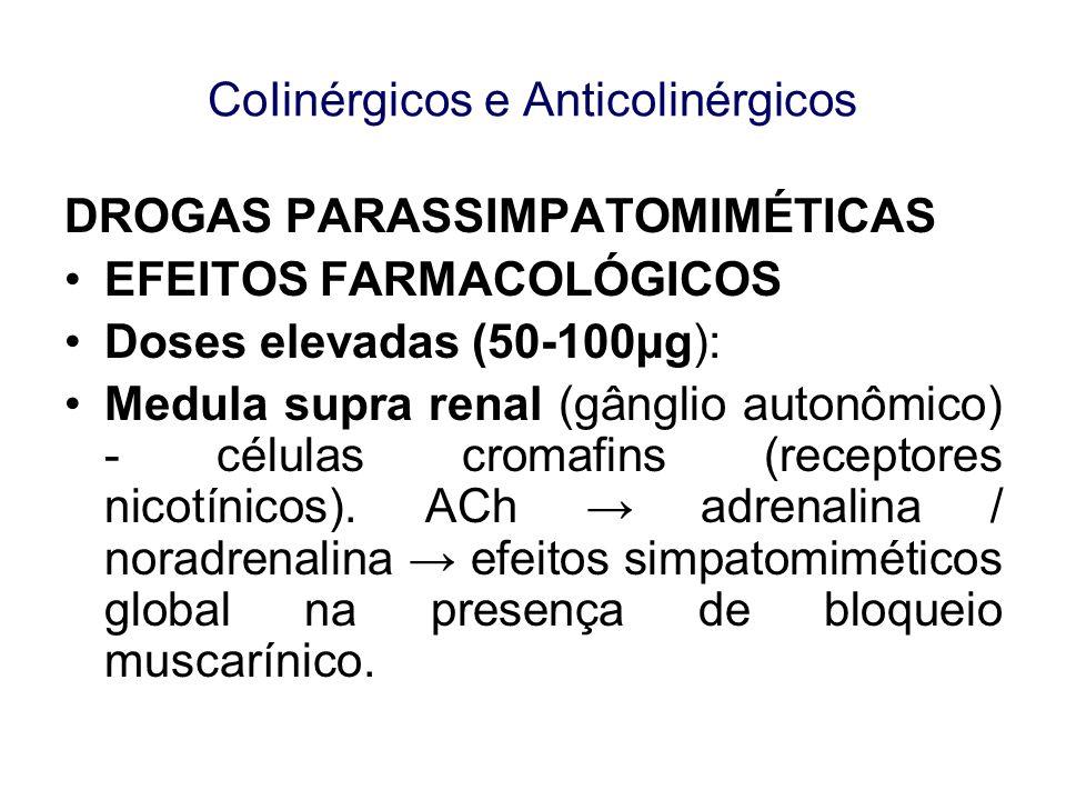 CoIinérgicos e Anticolinérgicos DROGAS PARASSIMPATOMIMÉTICAS EFEITOS FARMACOLÓGICOS Doses elevadas (50-100µg): Medula supra renal (gânglio autonômico)
