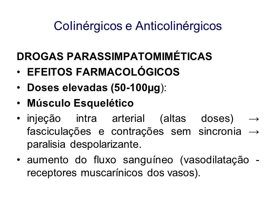 CoIinérgicos e Anticolinérgicos DROGAS PARASSIMPATOMIMÉTICAS EFEITOS FARMACOLÓGICOS Doses elevadas (50-100µg): Músculo Esquelético injeção intra arter