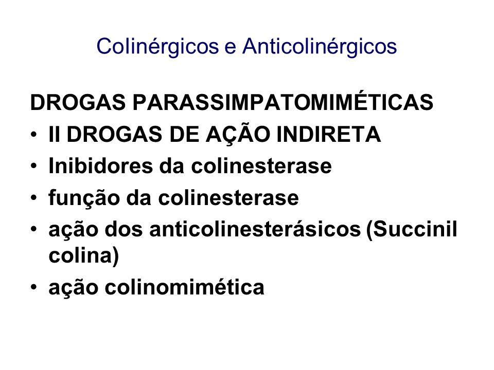 CoIinérgicos e Anticolinérgicos DROGAS PARASSIMPATOMIMÉTICAS II DROGAS DE AÇÃO INDIRETA Inibidores da colinesterase função da colinesterase ação dos a