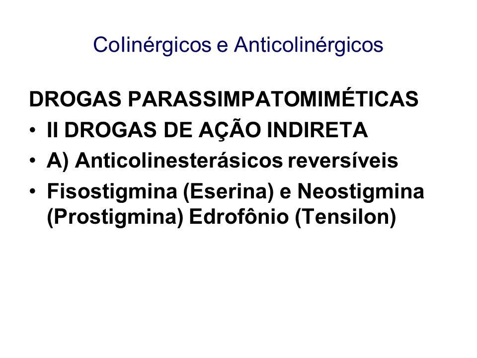 CoIinérgicos e Anticolinérgicos DROGAS PARASSIMPATOMIMÉTICAS II DROGAS DE AÇÃO INDIRETA A) Anticolinesterásicos reversíveis Fisostigmina (Eserina) e N