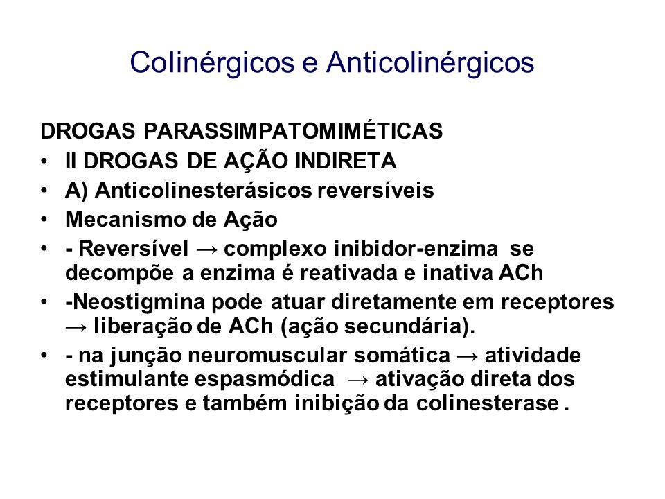 CoIinérgicos e Anticolinérgicos DROGAS PARASSIMPATOMIMÉTICAS II DROGAS DE AÇÃO INDIRETA A) Anticolinesterásicos reversíveis Mecanismo de Ação - Revers
