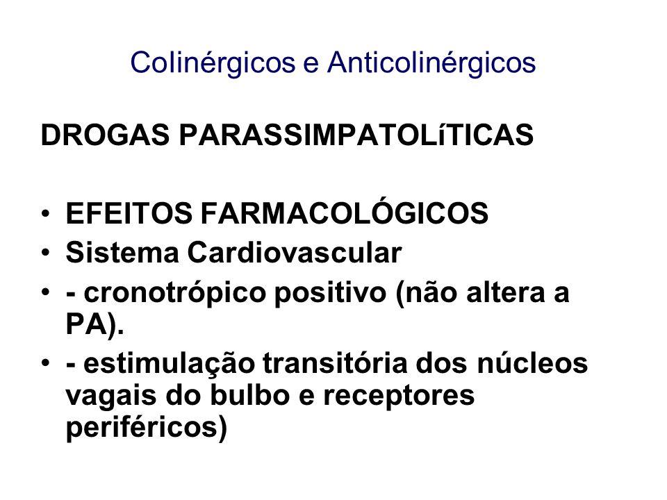 CoIinérgicos e Anticolinérgicos DROGAS PARASSIMPATOLíTICAS EFEITOS FARMACOLÓGICOS Sistema Cardiovascular - cronotrópico positivo (não altera a PA). -