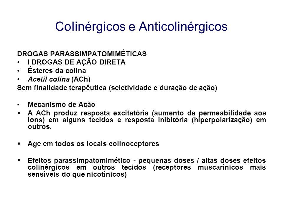 CoIinérgicos e Anticolinérgicos DROGAS PARASSIMPATOMIMÉTICAS ALCALÓIDES COLINOMIMÉTICOS DE ORIGEM NATURAL Mecanismos e Efeitos Farmacológicos Pilocarpina secreções de glândulas exócrinas (salivares, sudoríparas, mucosas, gástricas e secreções digestivas pancreáticas) o tônus da musculatura TGI potente ação constritora da pupila