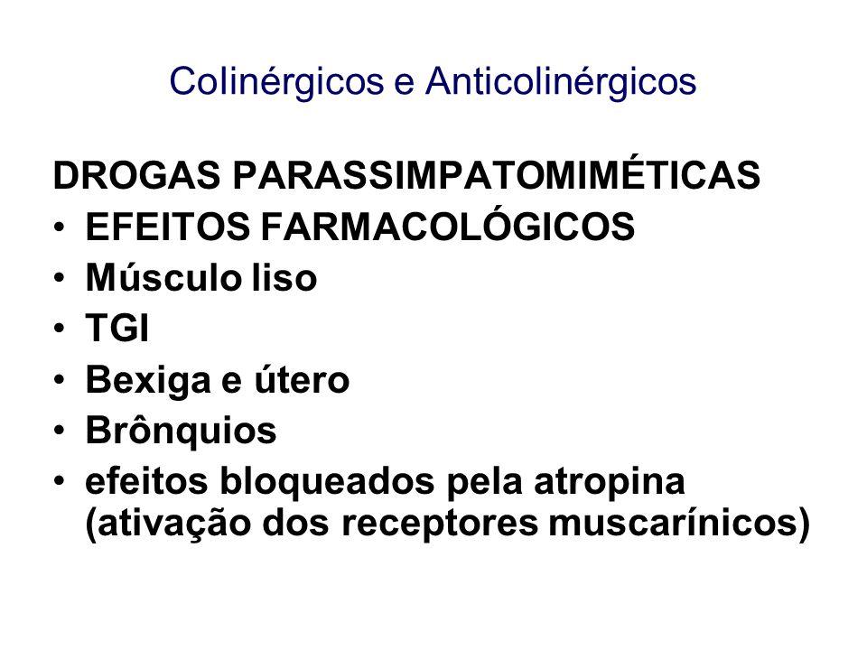 CoIinérgicos e Anticolinérgicos DROGAS PARASSIMPATOMIMÉTICAS EFEITOS FARMACOLÓGICOS Músculo liso TGI Bexiga e útero Brônquios efeitos bloqueados pela