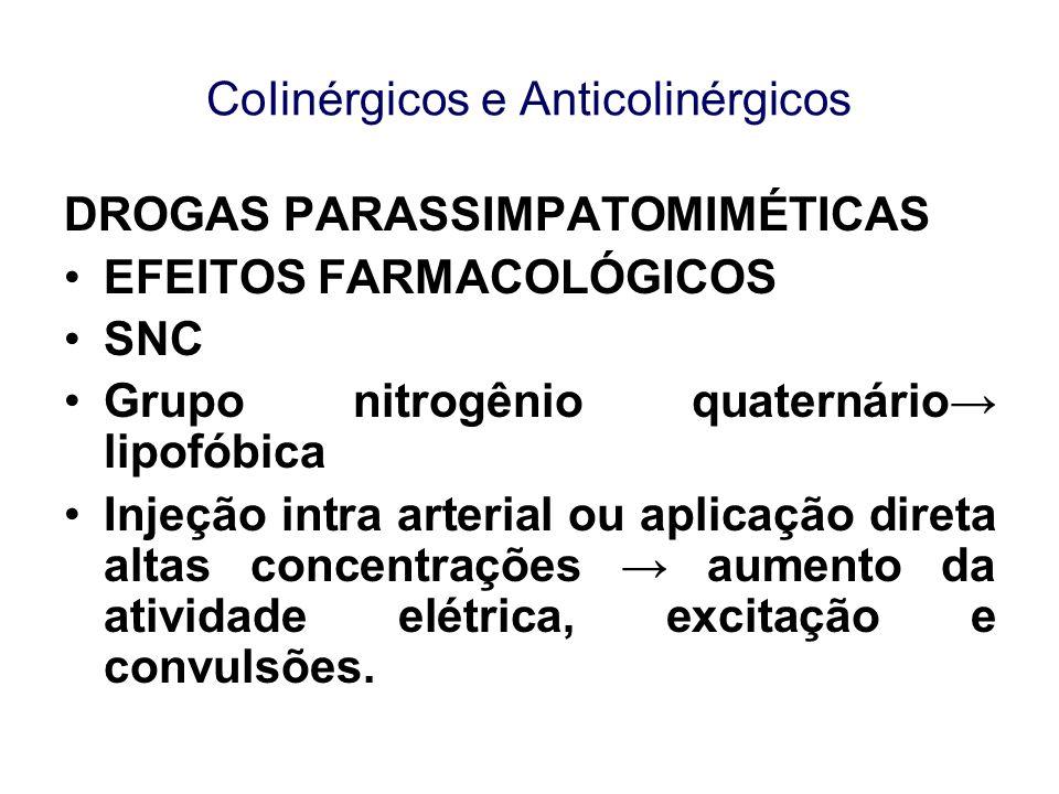 CoIinérgicos e Anticolinérgicos DROGAS PARASSIMPATOMIMÉTICAS EFEITOS FARMACOLÓGICOS Doses elevadas (50-100µg): efeitos muscarínicos e nicotínicos defecação, micção e vômito Estimulação dos efeitos nicotínicos (gânglios autonômicos simpático e parassimpático) e medula supra renal.