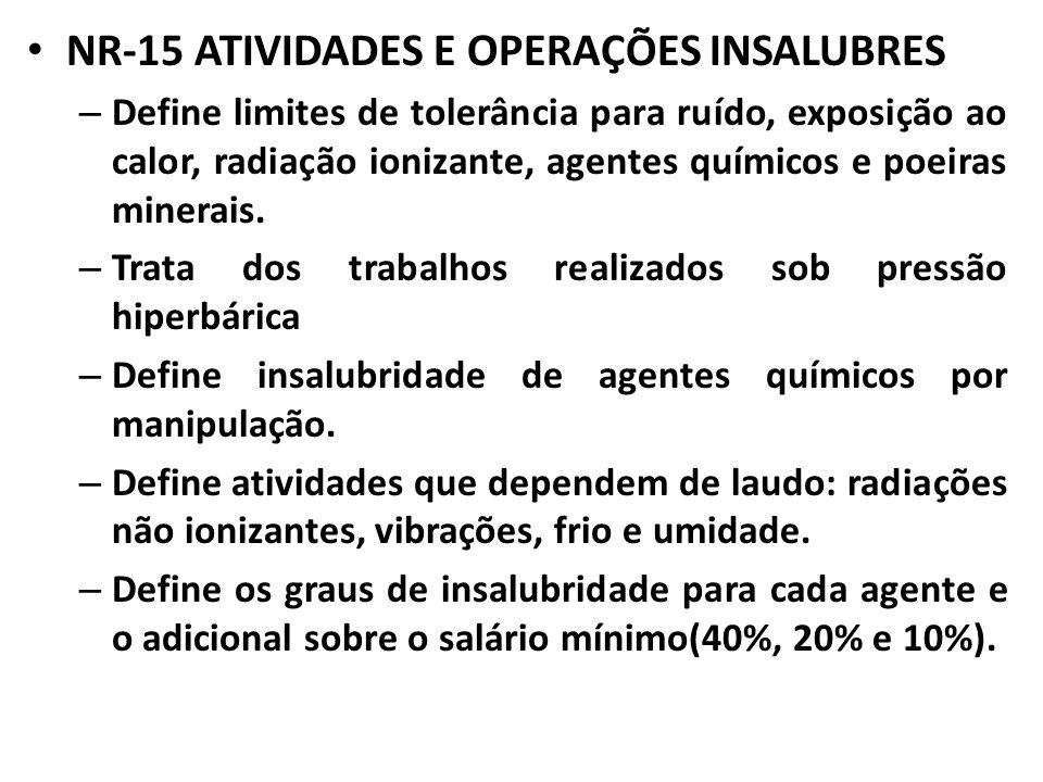 NR-15 ATIVIDADES E OPERAÇÕES INSALUBRES – Define limites de tolerância para ruído, exposição ao calor, radiação ionizante, agentes químicos e poeiras