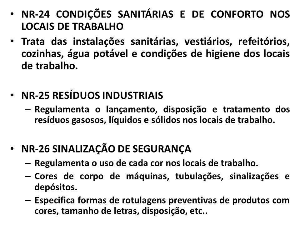 NR-24 CONDIÇÕES SANITÁRIAS E DE CONFORTO NOS LOCAIS DE TRABALHO Trata das instalações sanitárias, vestiários, refeitórios, cozinhas, água potável e co