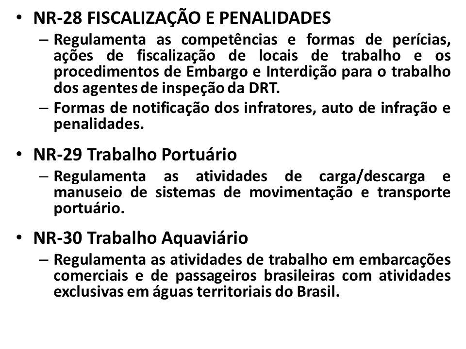 NR-28 FISCALIZAÇÃO E PENALIDADES – Regulamenta as competências e formas de perícias, ações de fiscalização de locais de trabalho e os procedimentos de