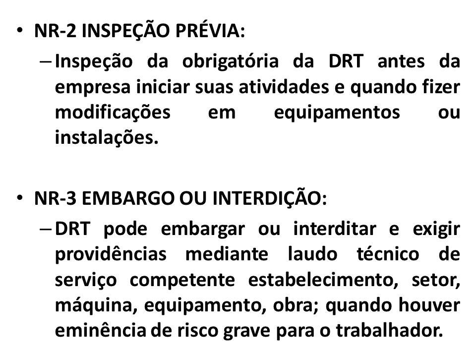 NR-2 INSPEÇÃO PRÉVIA: – Inspeção da obrigatória da DRT antes da empresa iniciar suas atividades e quando fizer modificações em equipamentos ou instala