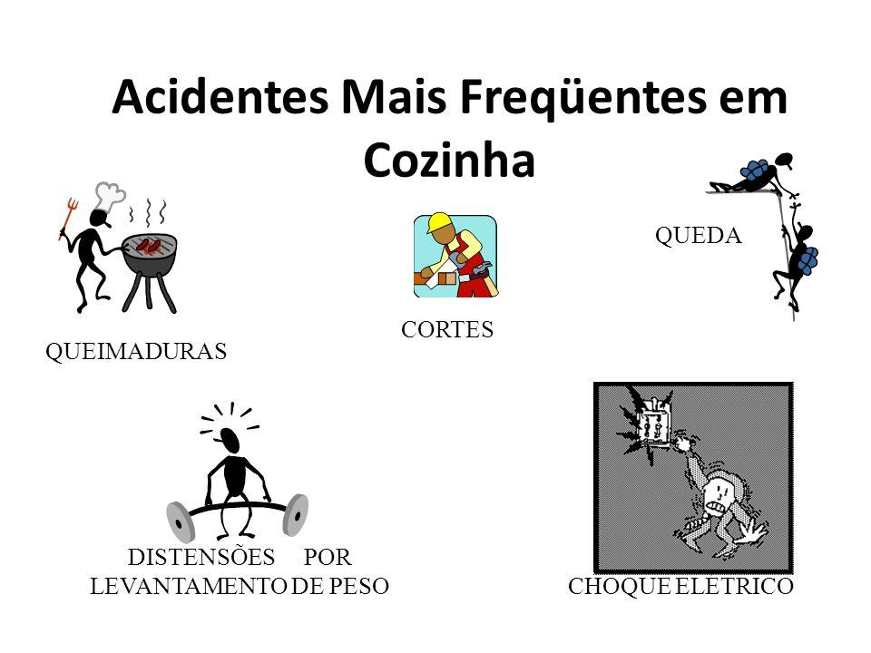 Acidentes Mais Freqüentes em Cozinha CORTES QUEIMADURAS CHOQUE ELÉTRICO QUEDA DISTENSÕES POR LEVANTAMENTO DE PESO