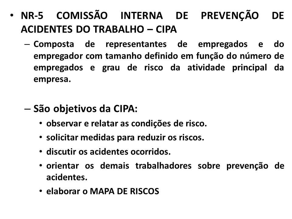 NR-5 COMISSÃO INTERNA DE PREVENÇÃO DE ACIDENTES DO TRABALHO – CIPA – Composta de representantes de empregados e do empregador com tamanho definido em