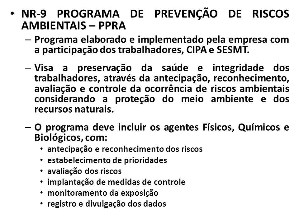 NR-9 PROGRAMA DE PREVENÇÃO DE RISCOS AMBIENTAIS – PPRA – Programa elaborado e implementado pela empresa com a participação dos trabalhadores, CIPA e S