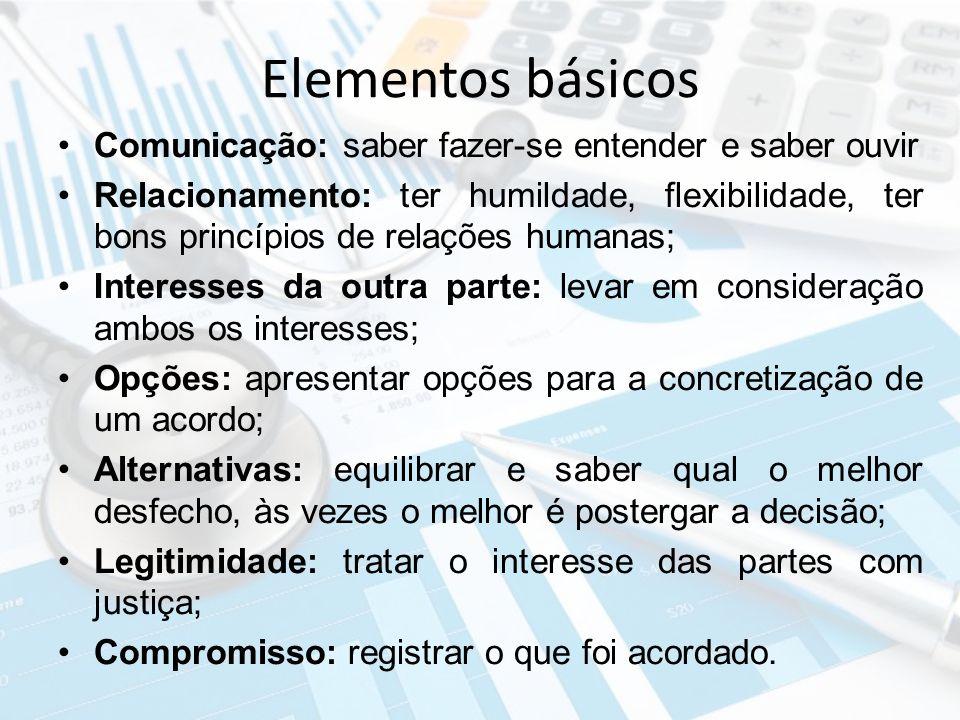 Elementos básicos Comunicação: saber fazer-se entender e saber ouvir Relacionamento: ter humildade, flexibilidade, ter bons princípios de relações hum