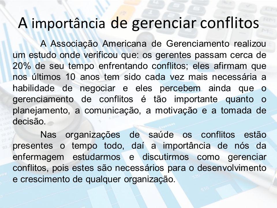 A importância de gerenciar conflitos A Associação Americana de Gerenciamento realizou um estudo onde verificou que: os gerentes passam cerca de 20% de