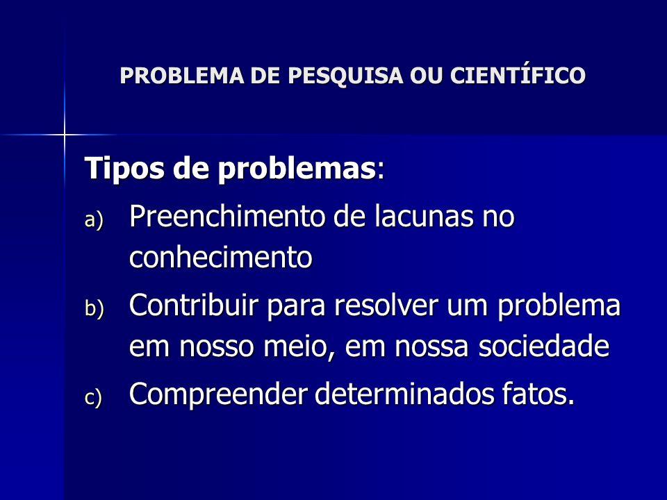 PROBLEMA DE PESQUISA OU CIENTÍFICO Tipos de problemas: a) Preenchimento de lacunas no conhecimento b) Contribuir para resolver um problema em nosso me