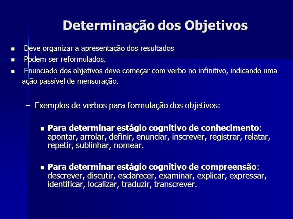 Determinação dos Objetivos Deve organizar a apresentação dos resultados Deve organizar a apresentação dos resultados Podem ser reformulados. Podem ser