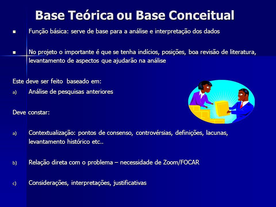 Base Teórica ou Base Conceitual Função básica: serve de base para a análise e interpretação dos dados Função básica: serve de base para a análise e in