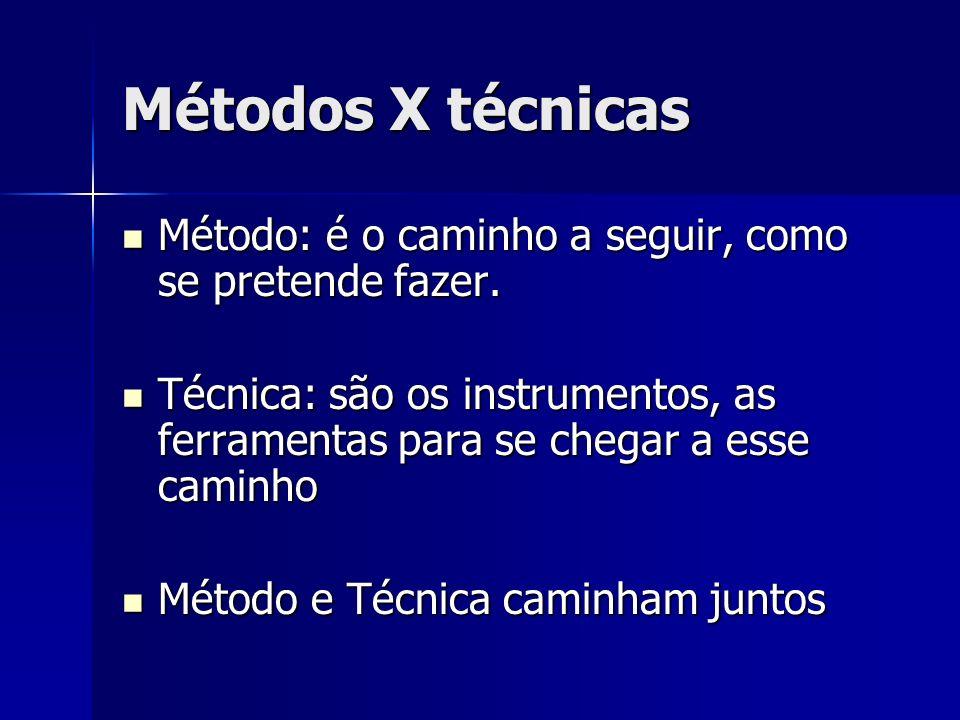 Métodos X técnicas Método: é o caminho a seguir, como se pretende fazer. Método: é o caminho a seguir, como se pretende fazer. Técnica: são os instrum
