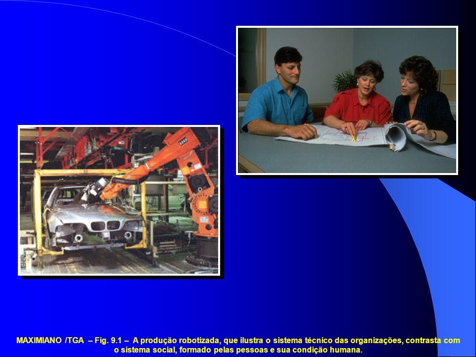 MAXIMIANO /TGA – Fig. 9.1 – A produção robotizada, que ilustra o sistema técnico das organizações, contrasta com o sistema social, formado pelas pesso