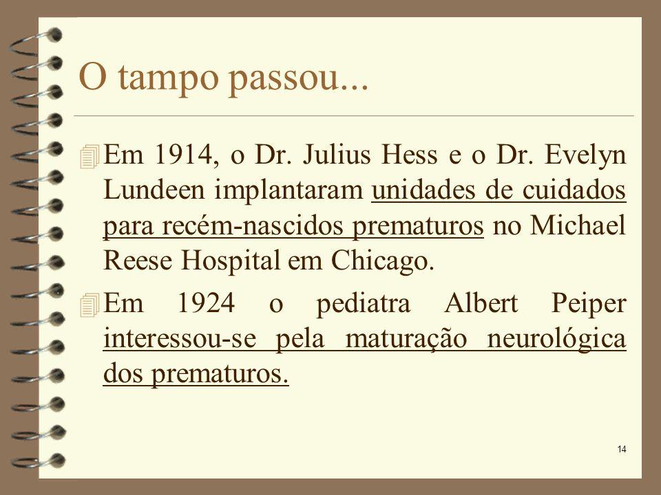 14 O tampo passou... Em 1914, o Dr. Julius Hess e o Dr. Evelyn Lundeen implantaram unidades de cuidados para recém-nascidos prematuros no Michael Rees