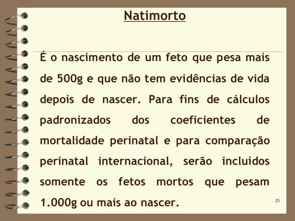 25 Natimorto É o nascimento de um feto que pesa mais de 500g e que não tem evidências de vida depois de nascer. Para fins de cálculos padronizados dos