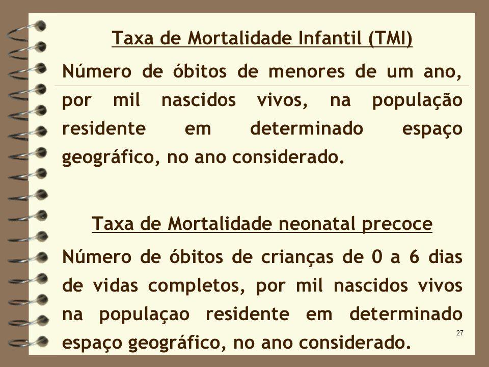27 Taxa de Mortalidade Infantil (TMI) Número de óbitos de menores de um ano, por mil nascidos vivos, na população residente em determinado espaço geog