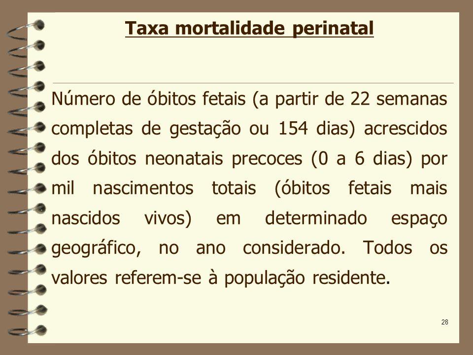 28 Taxa mortalidade perinatal Número de óbitos fetais (a partir de 22 semanas completas de gestação ou 154 dias) acrescidos dos óbitos neonatais preco