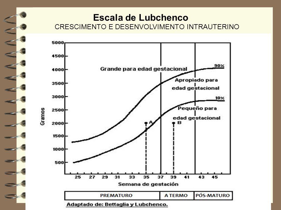 34 Escala de Lubchenco CRESCIMENTO E DESENVOLVIMENTO INTRAUTERINO