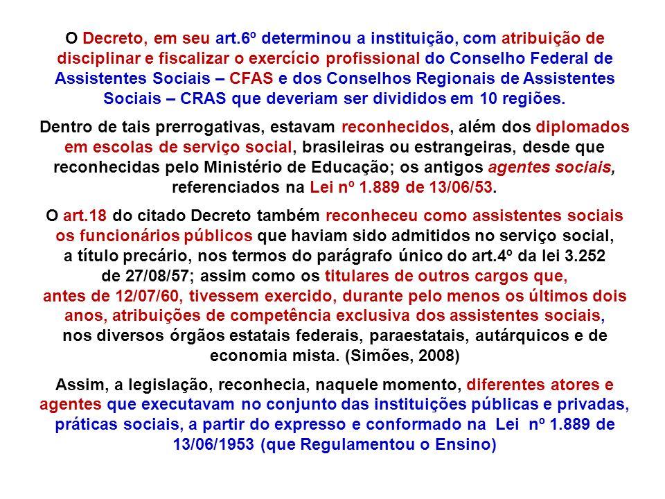 O Decreto, em seu art.6º determinou a instituição, com atribuição de disciplinar e fiscalizar o exercício profissional do Conselho Federal de Assisten