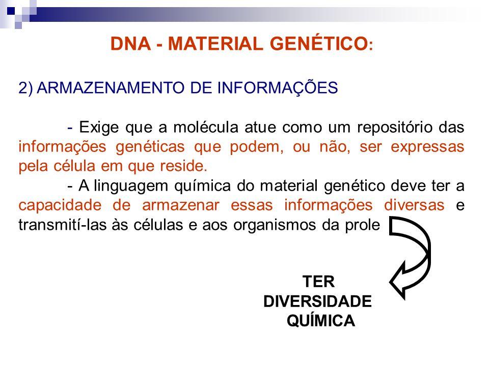 DNA - MATERIAL GENÉTICO : 2) ARMAZENAMENTO DE INFORMAÇÕES - Exige que a molécula atue como um repositório das informações genéticas que podem, ou não,