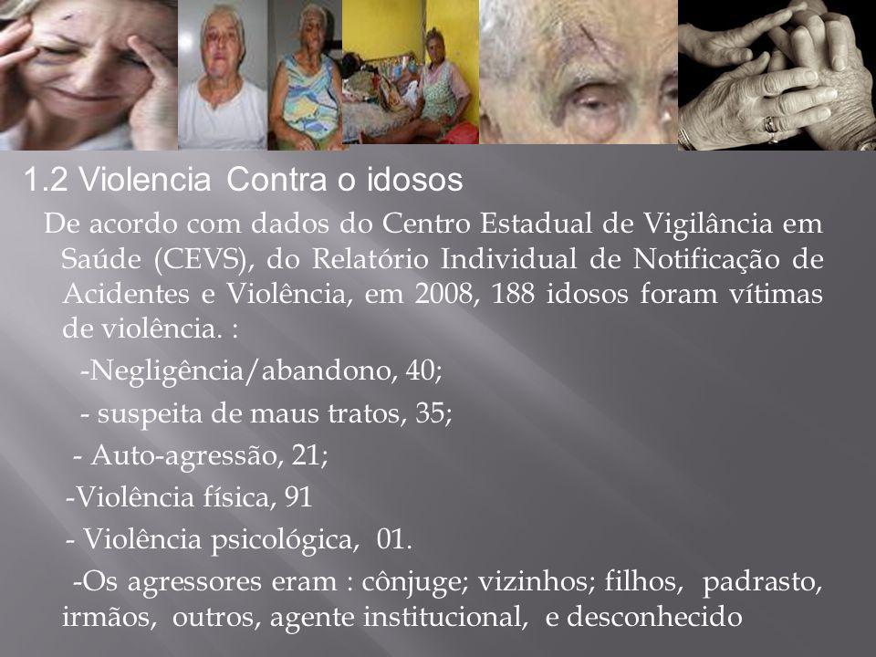 1.2 Violencia Contra o idosos De acordo com dados do Centro Estadual de Vigilância em Saúde (CEVS), do Relatório Individual de Notificação de Acidente
