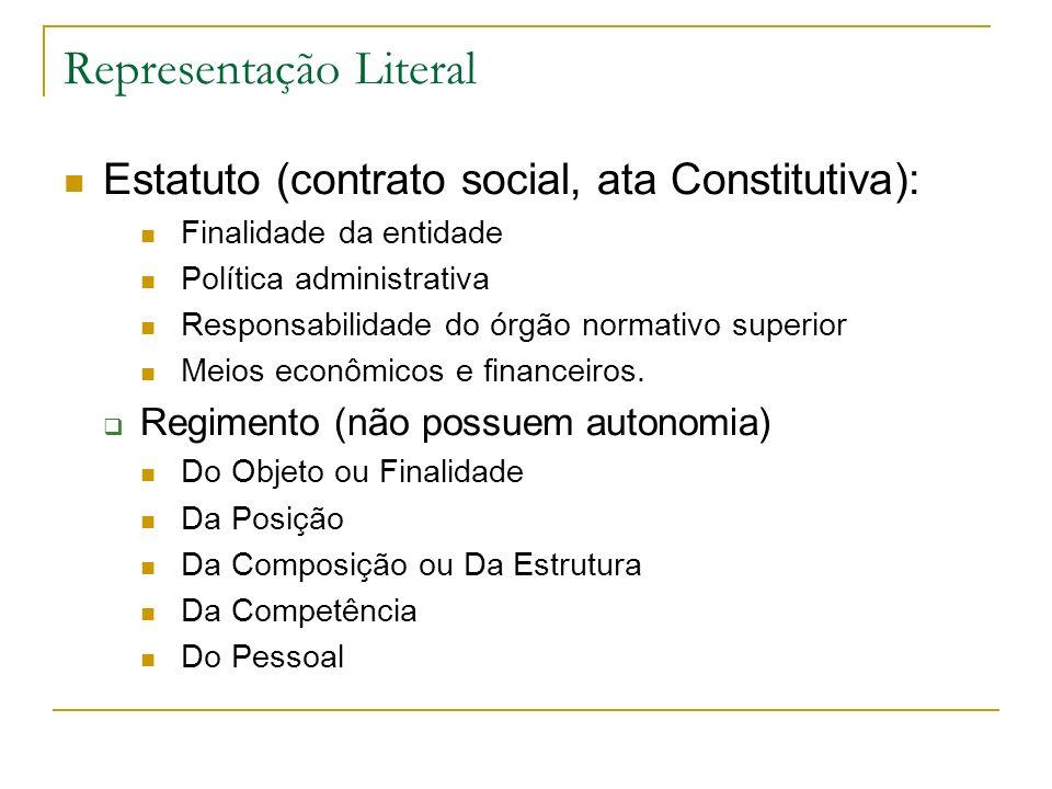 Representação Literal Estatuto (contrato social, ata Constitutiva): Finalidade da entidade Política administrativa Responsabilidade do órgão normativo
