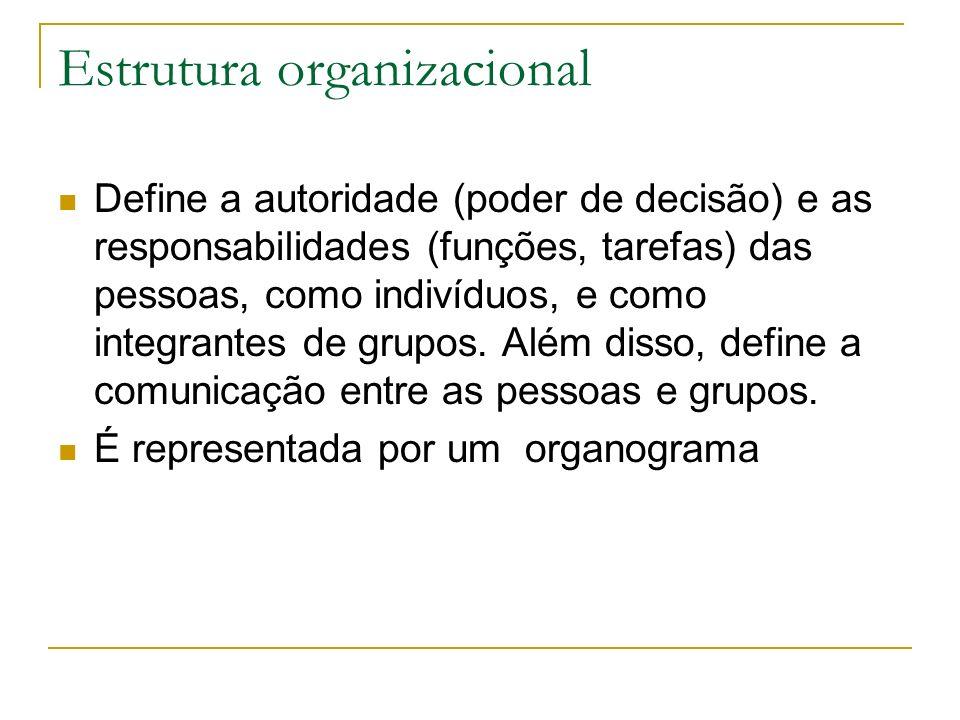 Estrutura organizacional Define a autoridade (poder de decisão) e as responsabilidades (funções, tarefas) das pessoas, como indivíduos, e como integra