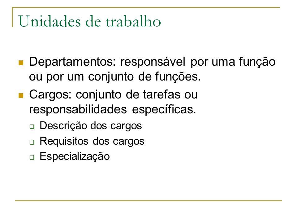 Unidades de trabalho Departamentos: responsável por uma função ou por um conjunto de funções. Cargos: conjunto de tarefas ou responsabilidades específ