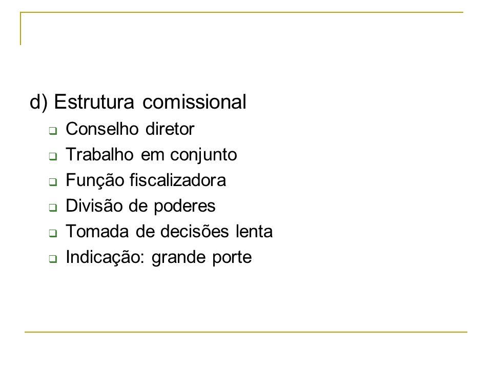 d) Estrutura comissional Conselho diretor Trabalho em conjunto Função fiscalizadora Divisão de poderes Tomada de decisões lenta Indicação: grande port