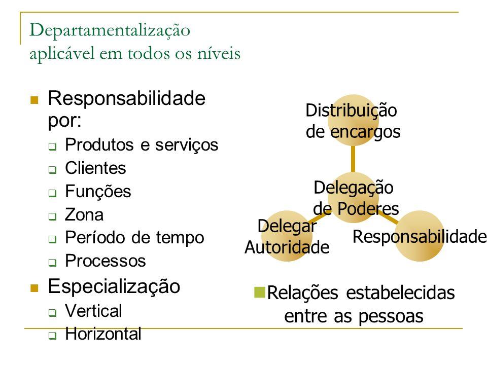 Departamentalização aplicável em todos os níveis Responsabilidade por: Produtos e serviços Clientes Funções Zona Período de tempo Processos Especializ
