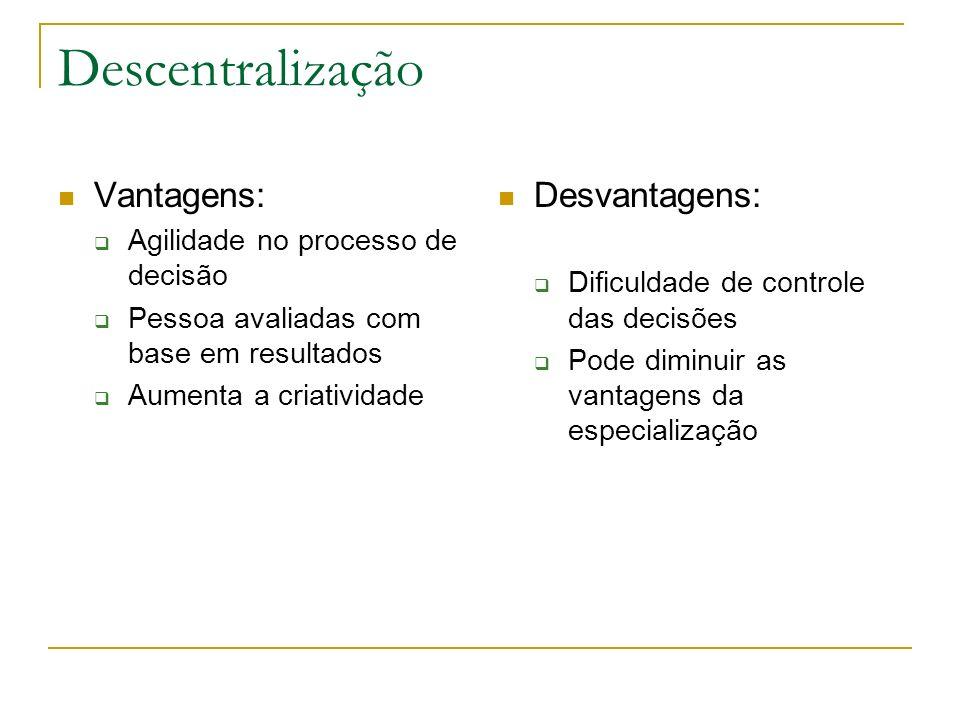 Descentralização Vantagens: Agilidade no processo de decisão Pessoa avaliadas com base em resultados Aumenta a criatividade Desvantagens: Dificuldade