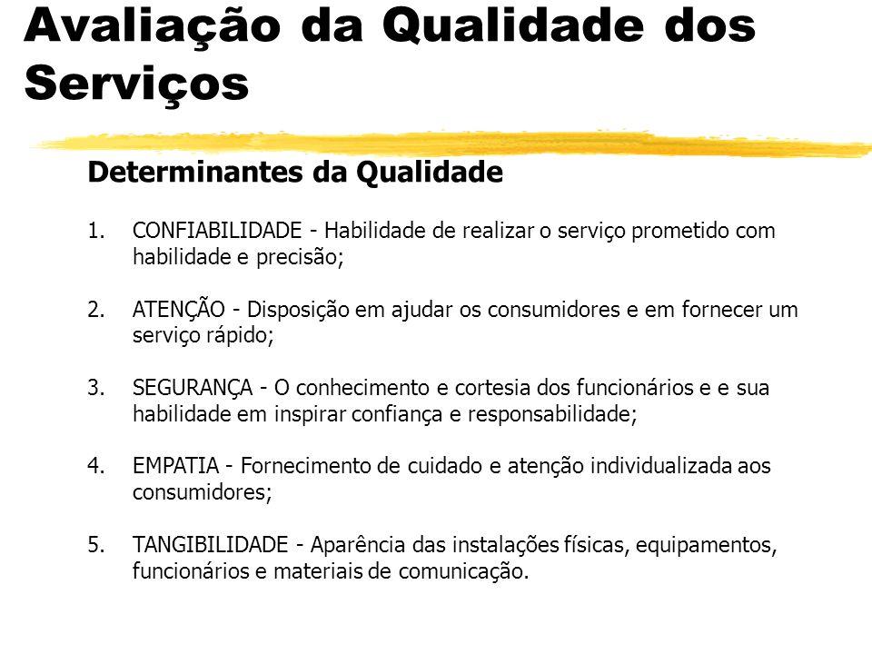 Avaliação da Qualidade dos Serviços Determinantes da Qualidade 1.CONFIABILIDADE - Habilidade de realizar o serviço prometido com habilidade e precisão