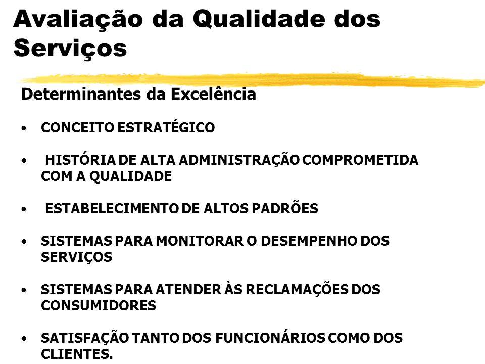 Avaliação da Qualidade dos Serviços Determinantes da Excelência CONCEITO ESTRATÉGICO HISTÓRIA DE ALTA ADMINISTRAÇÃO COMPROMETIDA COM A QUALIDADE ESTAB